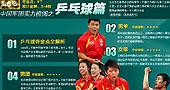 08奥运 淘金记 乒乓球 夺金